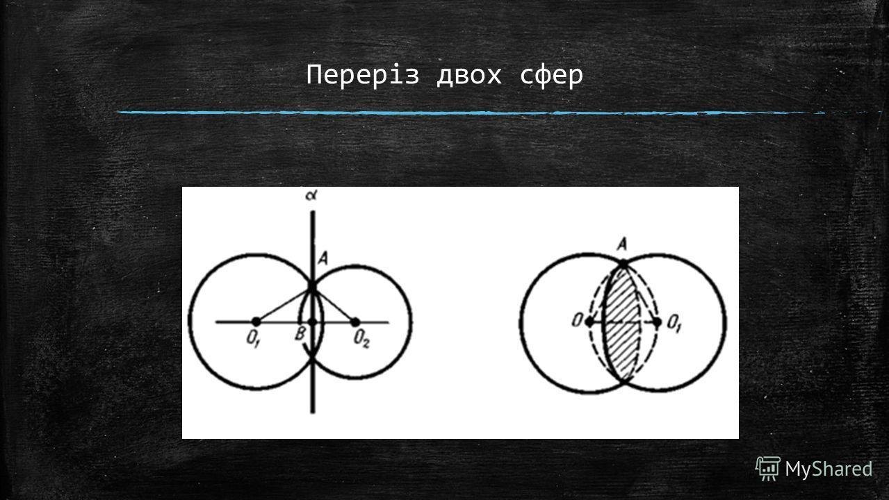 Переріз двох сфер