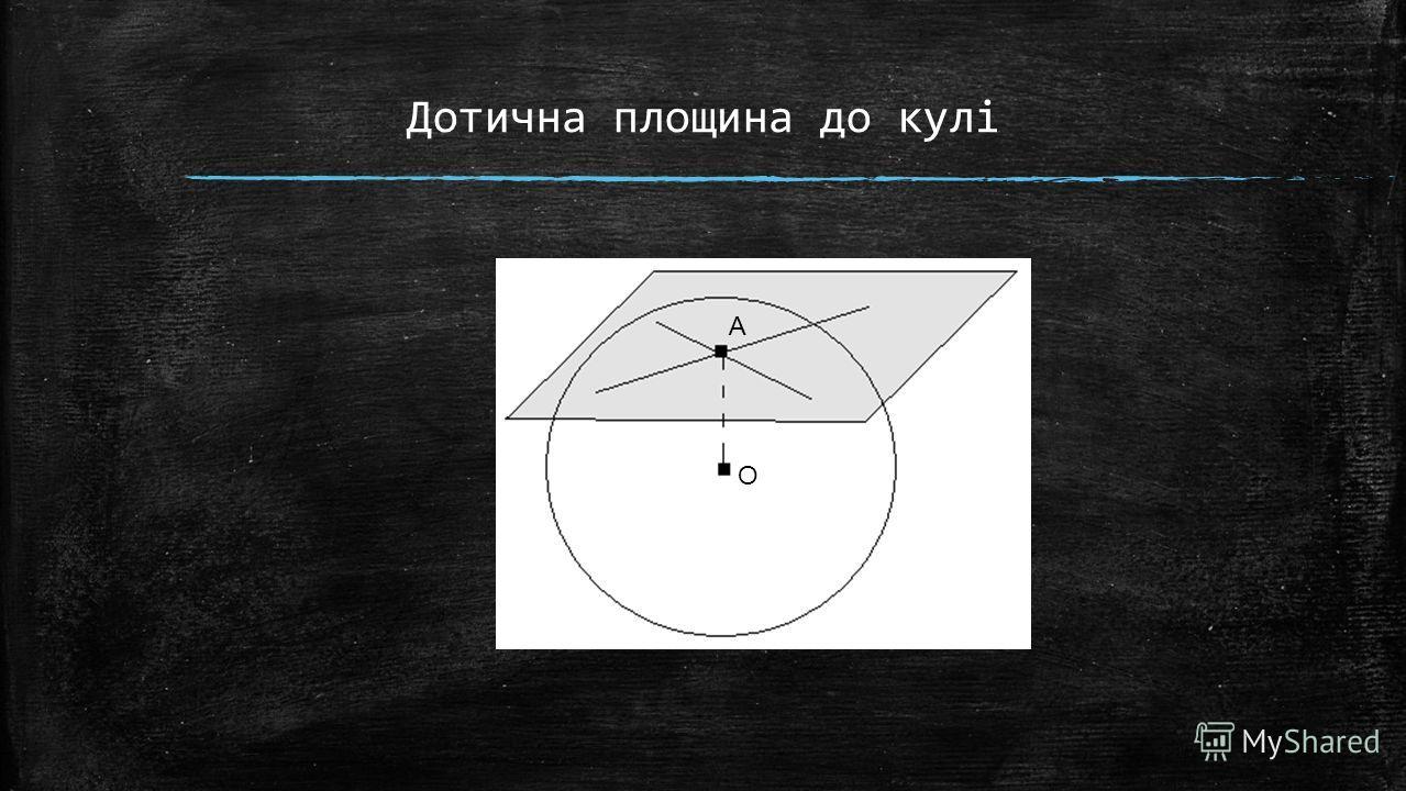 Дотична площина до кулі А О