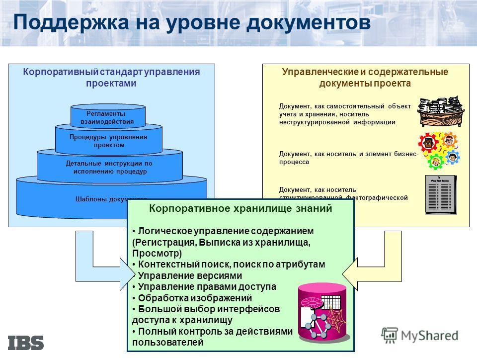 Управленческие и содержательные документы проекта Документ, как носитель структурированной фактографической информации Документ, как самостоятельный объект учета и хранения, носитель неструктурированной информации Документ, как носитель и элемент биз
