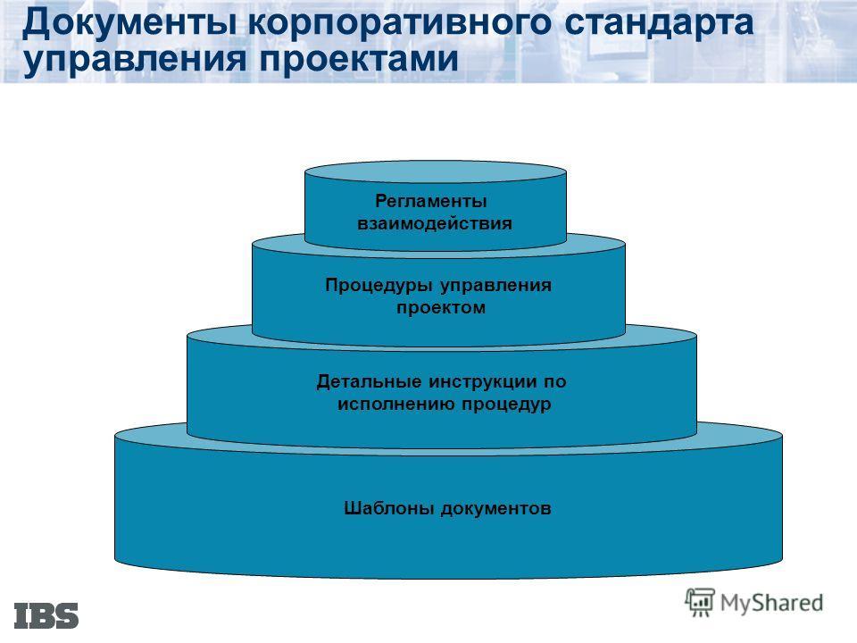 Шаблоны документов Детальные инструкции по исполнению процедур Процедуры управления проектом Регламенты взаимодействия Документы корпоративного стандарта управления проектами