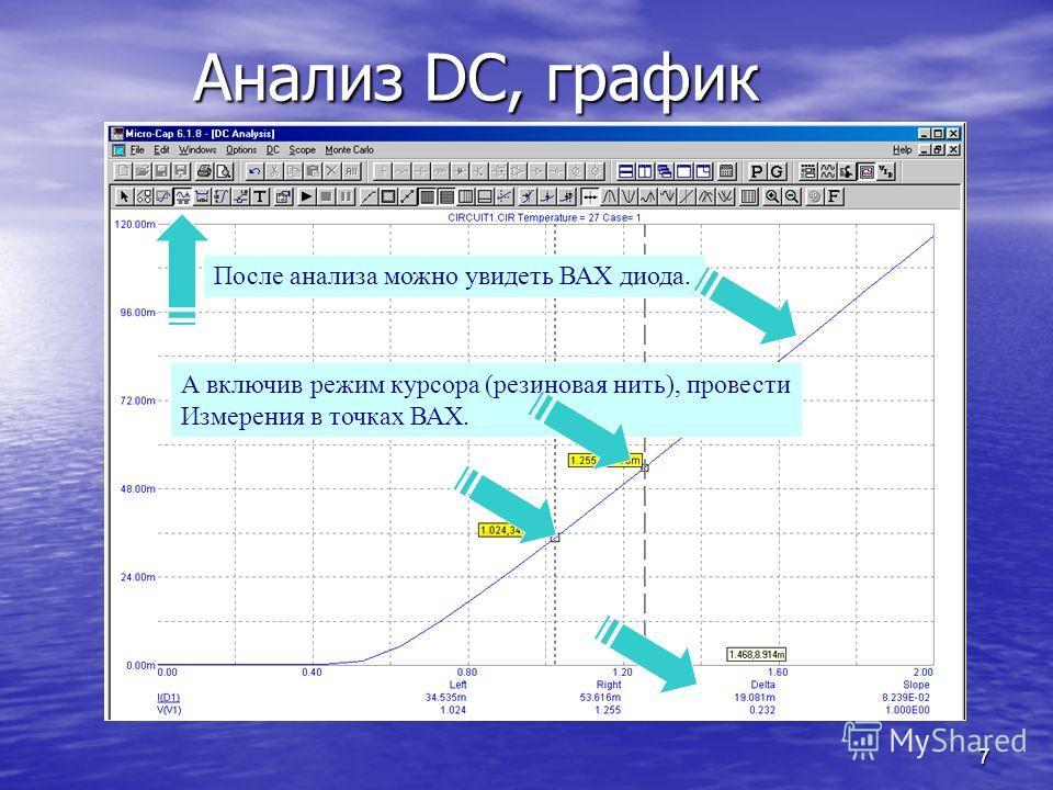 7 Анализ DC, график После анализа можно увидеть ВАХ диода. А включив режим курсора (резиновая нить), провести Измерения в точках ВАХ..