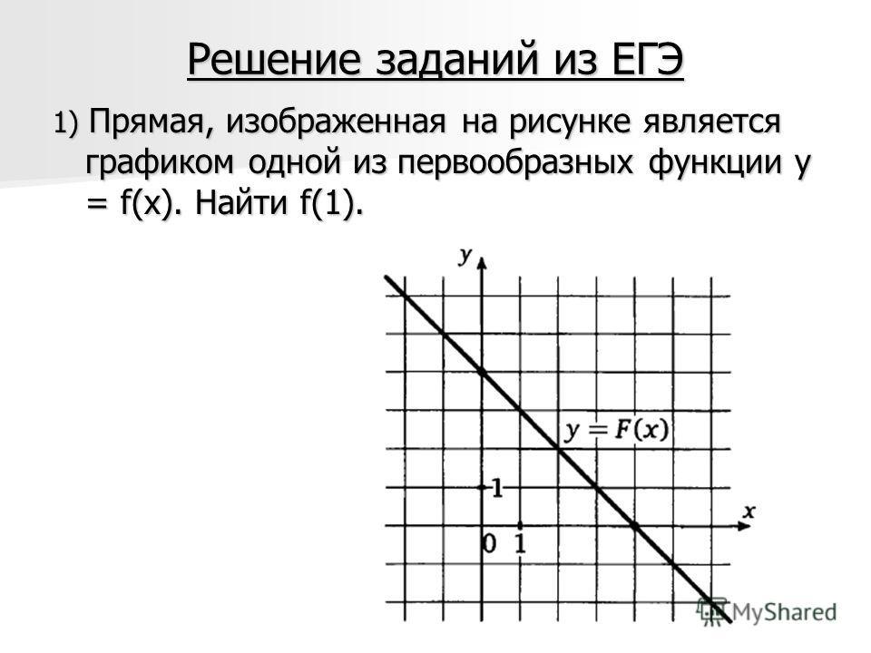 Решение заданий из ЕГЭ 1) Прямая, изображенная на рисунке является графиком одной из первообразных функции у = f(х). Найти f(1).