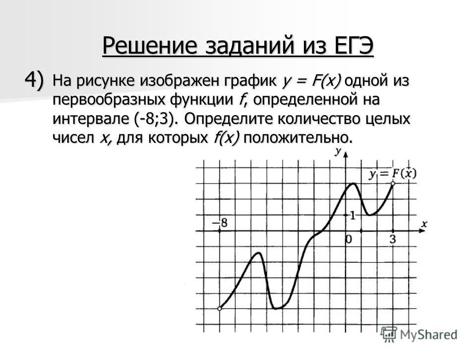 Решение заданий из ЕГЭ 4) На рисунке изображен график у = F(х) одной из первообразных функции f, определенной на интервале (-8;3). Определите количество целых чисел х, для которых f(х) положительно.