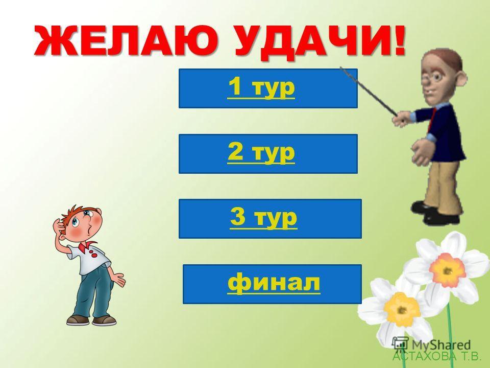 Правила игры: В игре три отборочных тура. В каждом туре принимают участие по три игрока. За каждый правильный ответ 3 очка. Победитель каждого тура выходит в финал, таким образом, формируется финальная тройка игроков. Роль ведущего выполняет учитель.