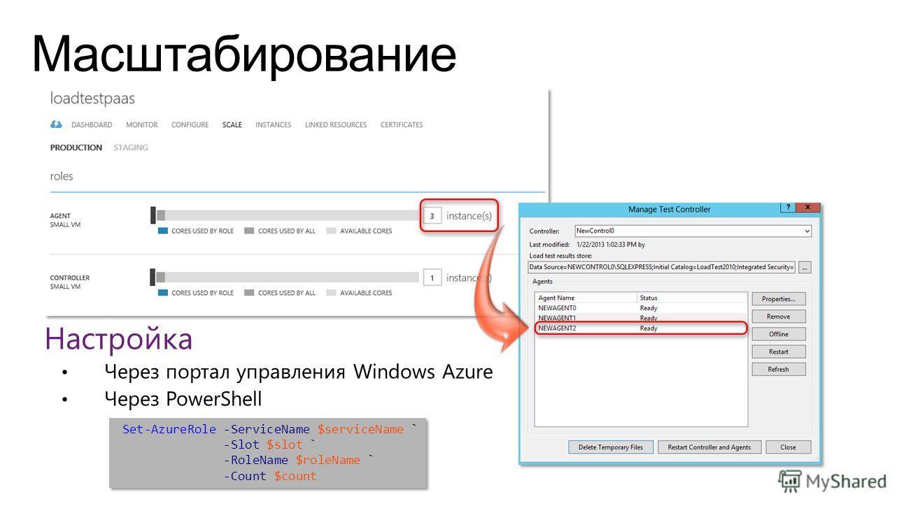 Set-AzureRole -ServiceName $serviceName ` -Slot $slot ` -RoleName $roleName ` -Count $count Set-AzureRole -ServiceName $serviceName ` -Slot $slot ` -RoleName $roleName ` -Count $count