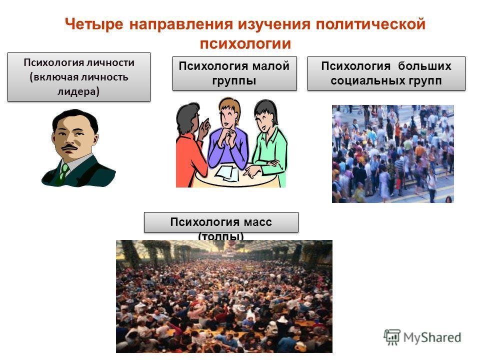 Четыре направления изучения политической психологии Психология личности (включая личность лидера) Психология малой группы Психология больших социальных групп Психология масс (толпы)