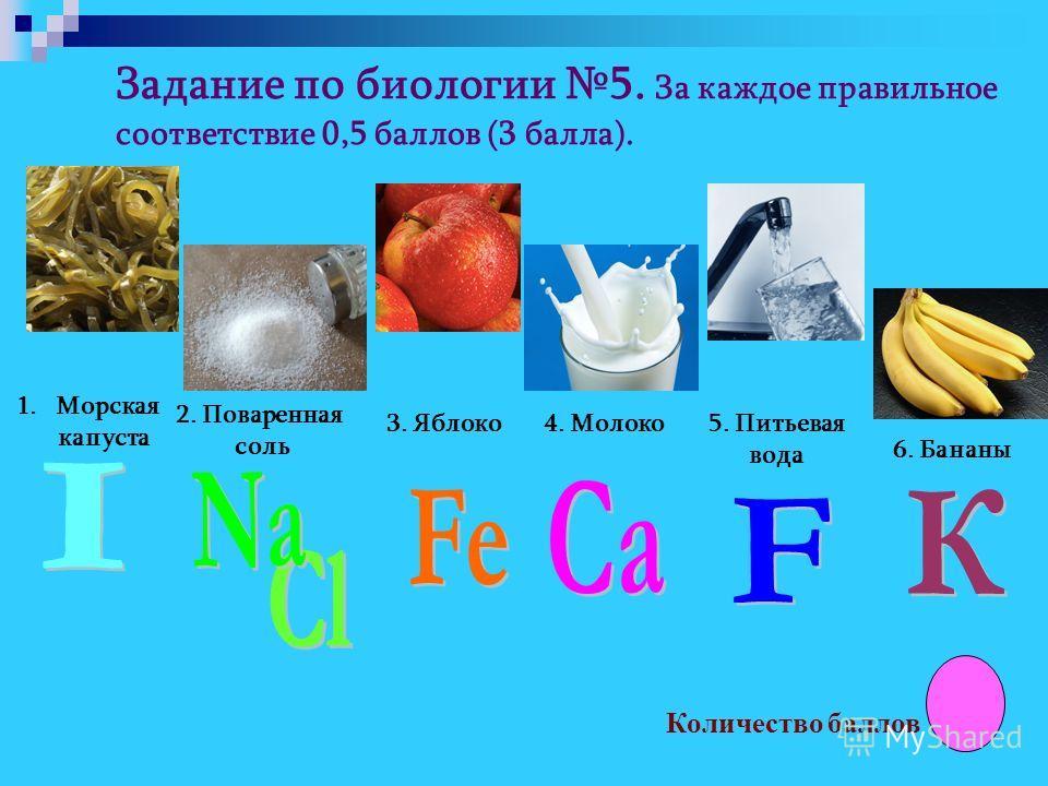 Задание по биологии 5. За каждое правильное соответствие 0,5 баллов (3 балла). 1.Морская капуста 2. Поваренная соль 3. Яблоко4. Молоко5. Питьевая вода 6. Бананы Количество баллов