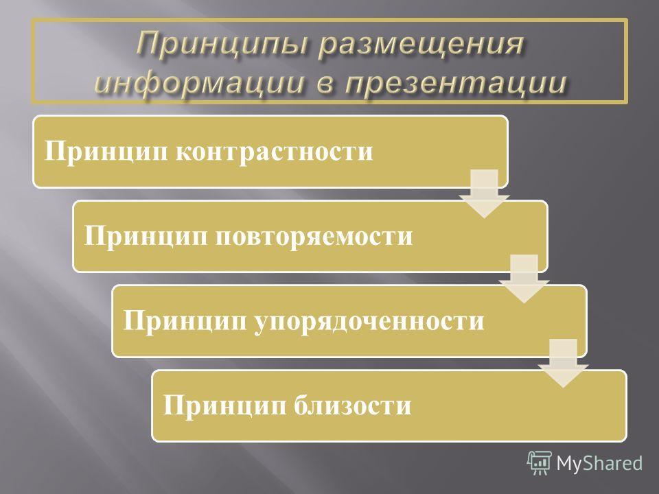 Принцип контрастностиПринцип повторяемостиПринцип упорядоченностиПринцип близости
