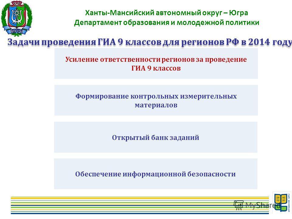 Задачи проведения ГИА 9 классов для регионов РФ в 2014 году Усиление ответственности регионов за проведение ГИА 9 классов Формирование контрольных измерительных материалов Открытый банк заданий Обеспечение информационной безопасности Ханты-Мансийский