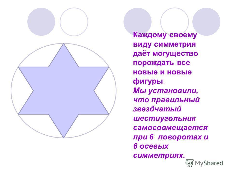 Каждому своему виду симметрия даёт могущество порождать все новые и новые фигуры. Мы установили, что правильный звездчатый шестиугольник самосовмещается при 6 поворотах и 6 осевых симметриях.