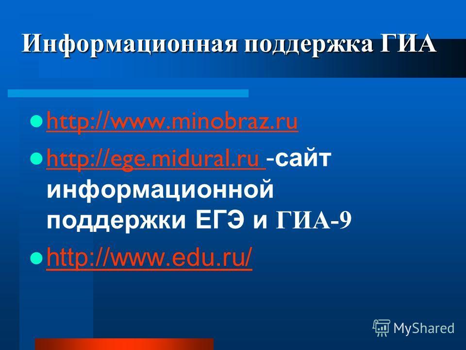 Информационная поддержка ГИА http://www.minobraz.ru http://ege.midural.ru -сайт информационной поддержки ЕГЭ и ГИА-9 http://ege.midural.ru http://www.edu.ru/