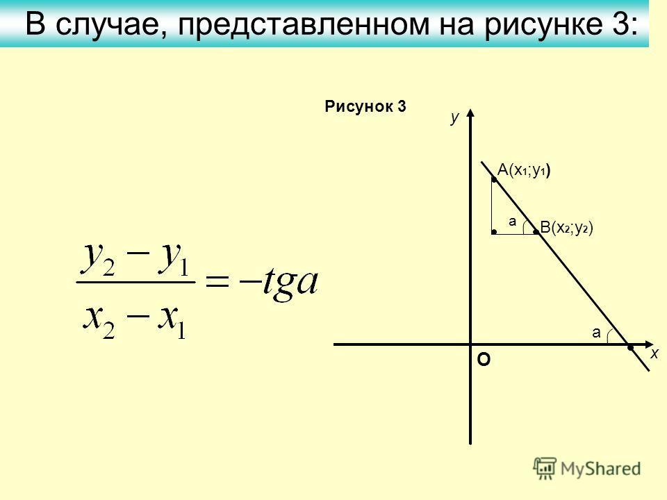 В случае, представленном на рисунке 3: у х А(х 1 ;у 1 ) В(х 2 ;у 2 ) О а а Рисунок 3