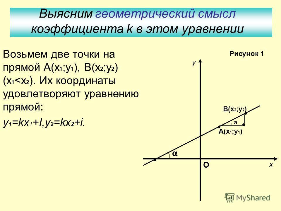 Выясним геометрический смысл коэффициента k в этом уравнении Возьмем две точки на прямой А(х 1 ;у 1 ), В(х 2 ;у 2 ) (х 1