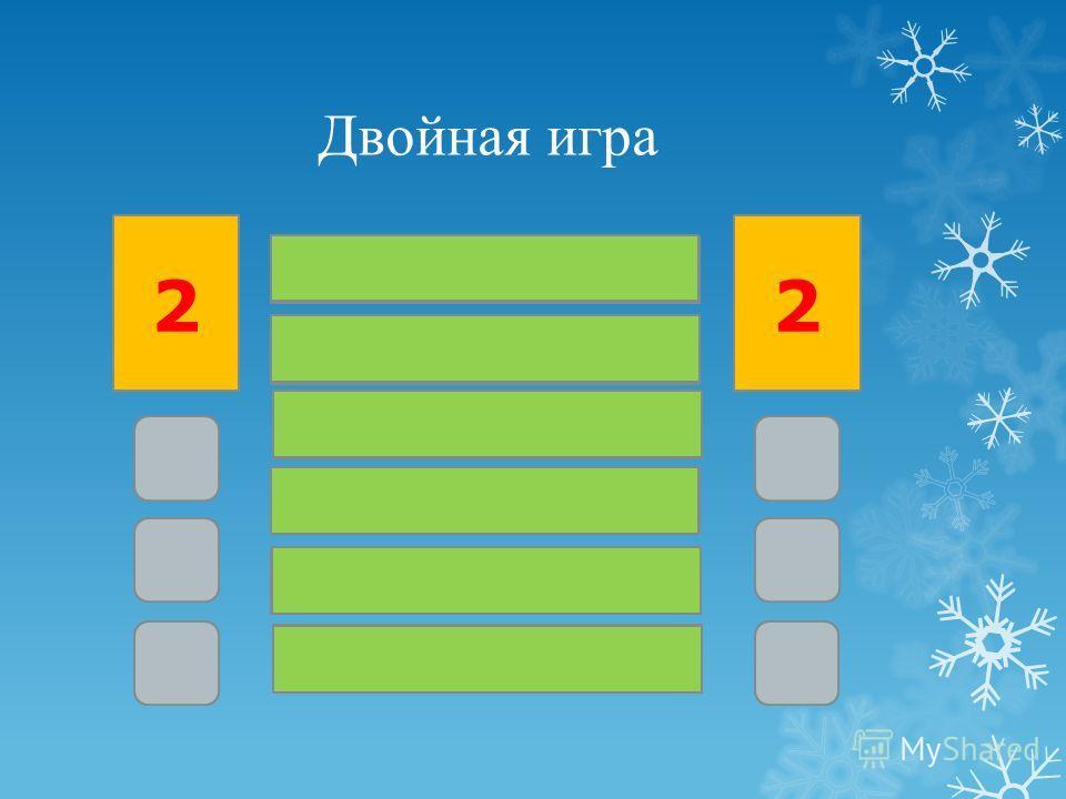 Кулон 19 Ньютон 15 Ампер 13 Вольт 12 Ом 8 Джоуль 5 Х Х Х Х Х Х Двойная игра 22