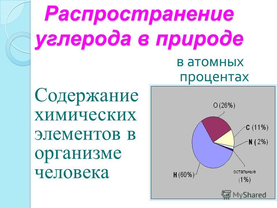 Распространение углерода в природе Содержание химических элементов в организме человека в атомных процентах