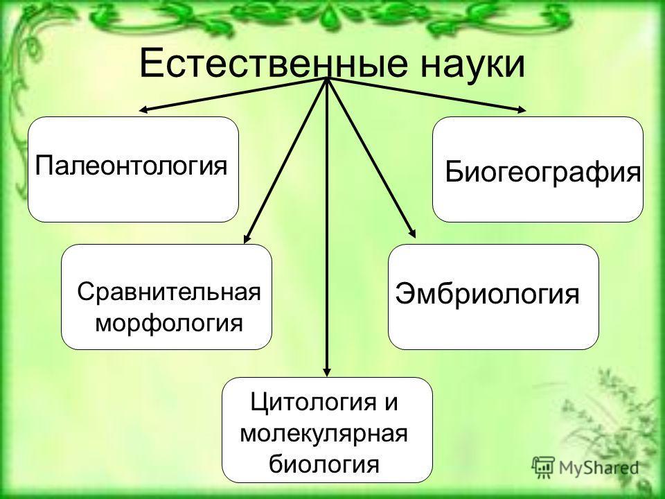 Естественные науки Цитология и молекулярная биология Сравнительная морфология Палеонтология Эмбриология Биогеография