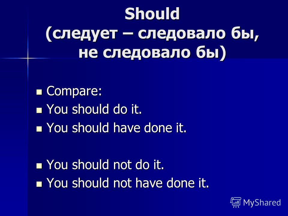 Should (следует – следовало бы, не следовало бы) Compare: Compare: You should do it. You should do it. You should have done it. You should have done it. You should not do it. You should not do it. You should not have done it. You should not have done