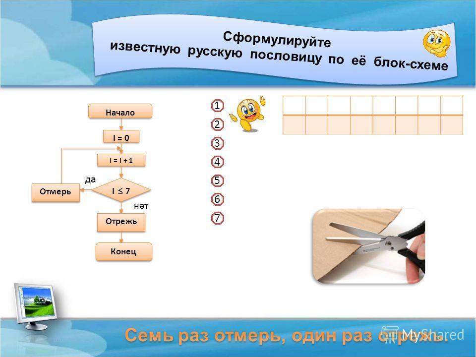 Сформулируйте известную русскую пословицу по её блок-схеме I = 0 I = I + 1 I 7 Отрежь Конец Отмерь 1 2 3 5 4 6 7 Начало да нет