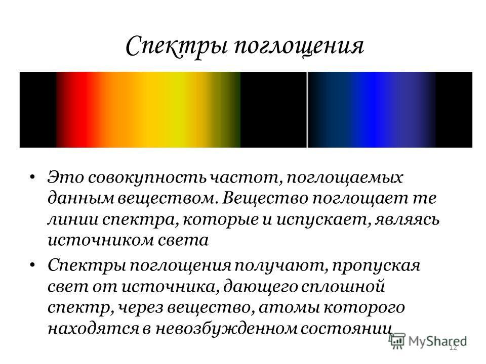 Спектры поглощения Это совокупность частот, поглощаемых данным веществом. Вещество поглощает те линии спектра, которые и испускает, являясь источником света Спектры поглощения получают, пропуская свет от источника, дающего сплошной спектр, через веще