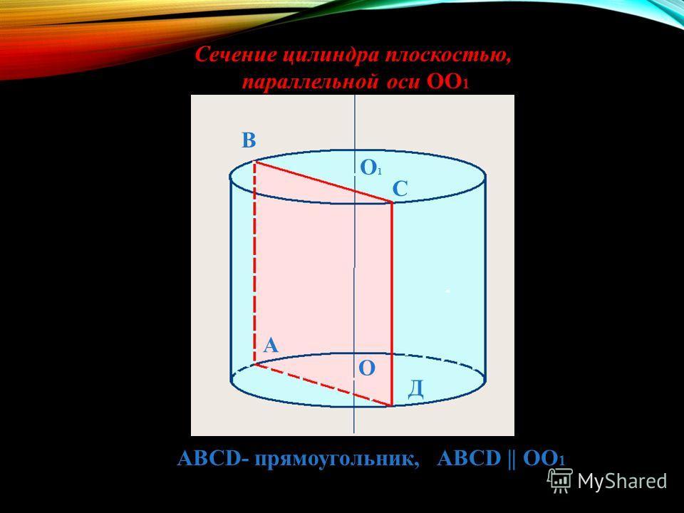 А В С Д АВСD- прямоугольник, ABCD || ОО 1 О1О1 Сечение цилиндра плоскостью, параллельной оси ОО 1 О