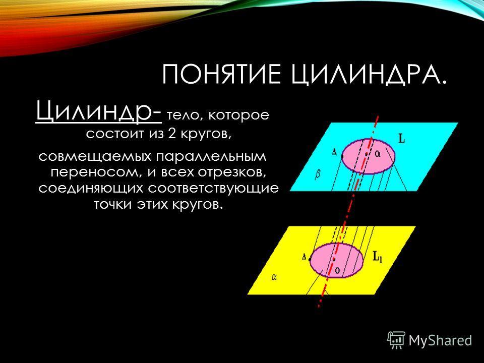 ПОНЯТИЕ ЦИЛИНДРА. Цилиндр- тело, которое состоит из 2 кругов, совмещаемых параллельным переносом, и всех отрезков, соединяющих соответствующие точки этих кругов.