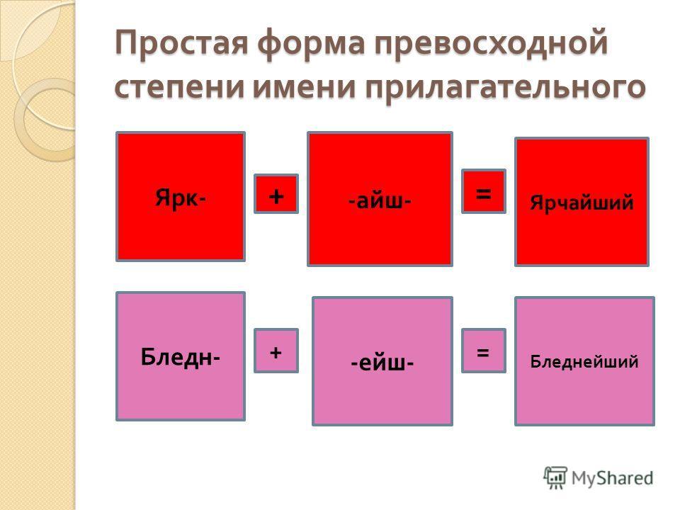 Простая форма превосходной степени имени прилагательного Ярк - + - айш - = Ярчайший Бледн - + - ейш - = Бледнейший
