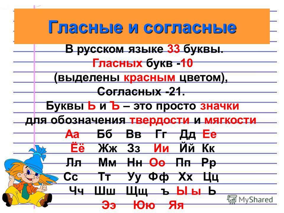 Гласные и согласные В русском