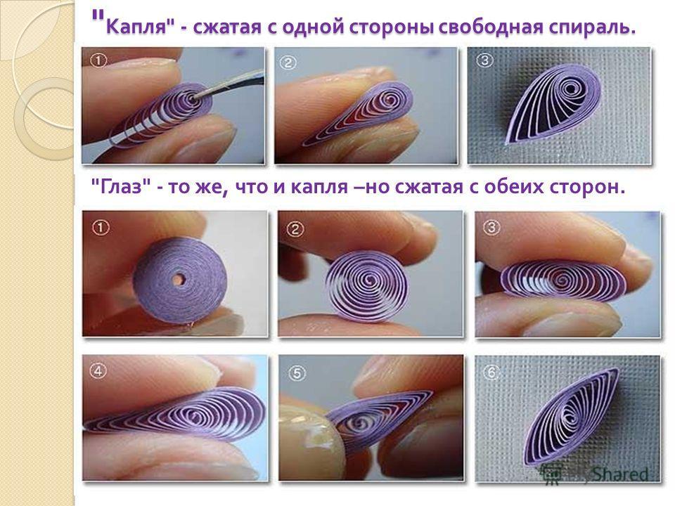 Капля  - сжатая с одной стороны свободная спираль.  Глаз  - то же, что и капля – но сжатая с обеих сторон.