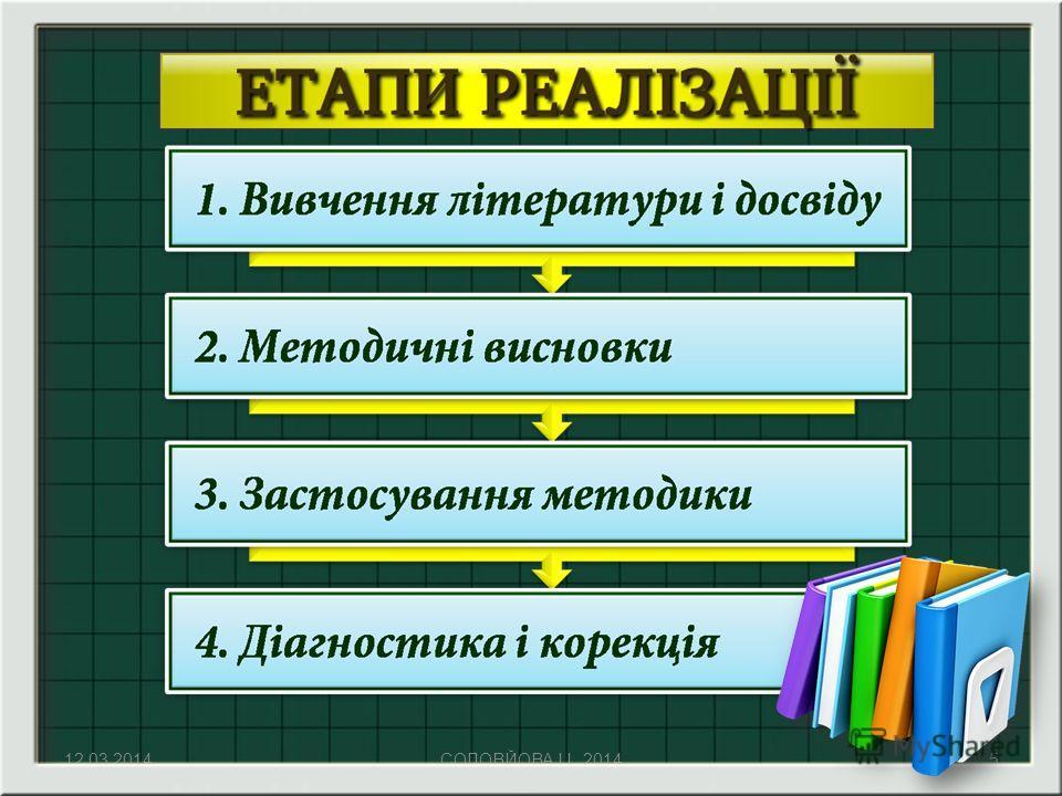 12.03.2014СОЛОВЙОВА І.І. 20145
