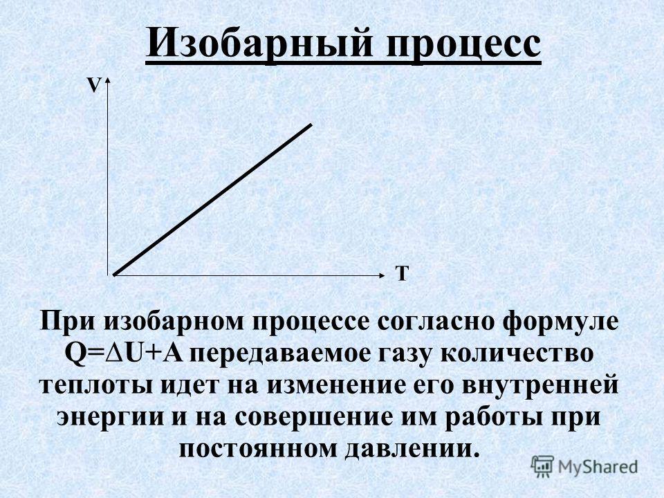 Изобарный процесс При изобарном процессе согласно формуле Q=U+A передаваемое газу количество теплоты идет на изменение его внутренней энергии и на совершение им работы при постоянном давлении. V Т