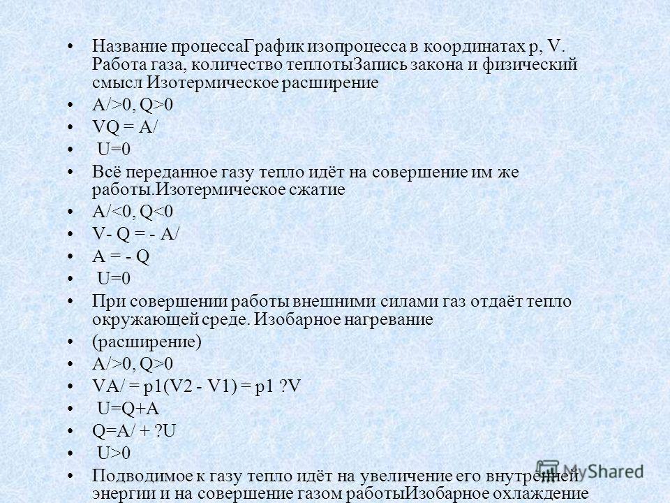 Название процессаГрафик изопроцесса в координатах р, V. Работа газа, количество теплотыЗапись закона и физический смысл Изотермическое расширение A/>0, Q>0 VQ = A/ U=0 Всё переданное газу тепло идёт на совершение им же работы.Изотермическое сжатие A/