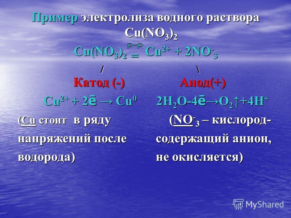 Пример электролиза водного раствора Cu(NO3)2 Cu(NO3)2 = Cu2+ + 2NO-3 / \ Катод (-) Анод(+) Cu2+ + 2ē Cu0 2H2O-4ēO2+4H+ (Cu стоит в ряду (NO-3 – кислород- напряжений после содержащий анион, водорода) не окисляется)