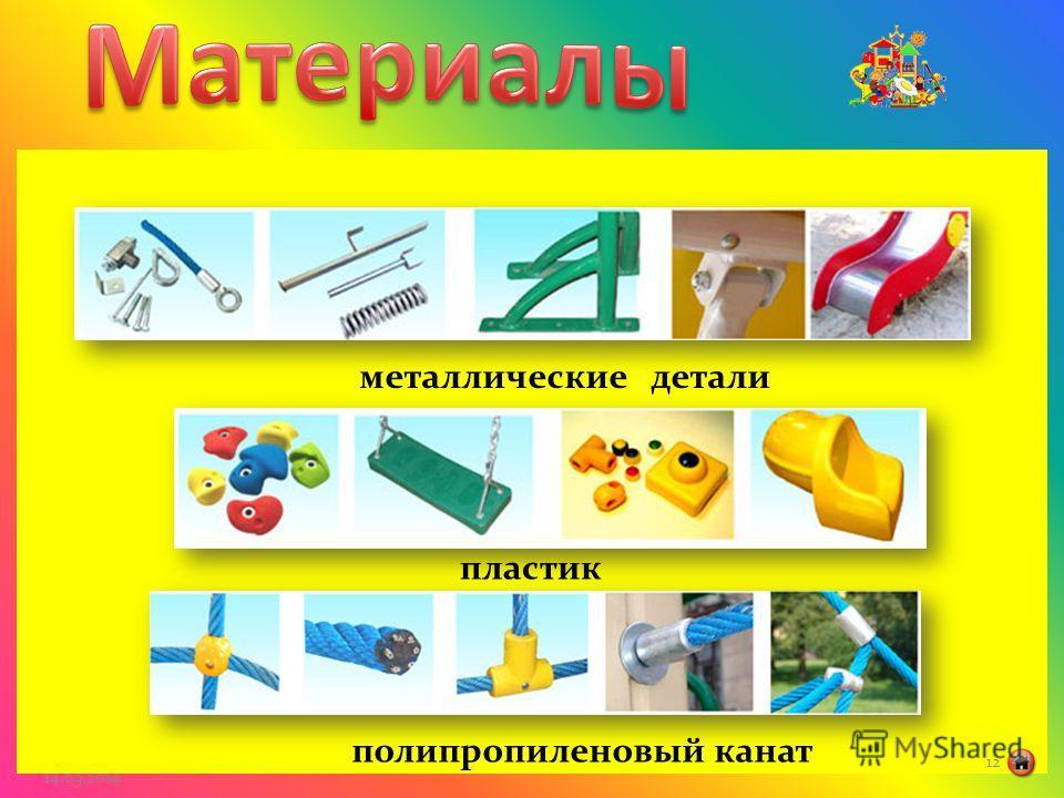 металлические детали пластик полипропиленовый канат 14.03.2014 12