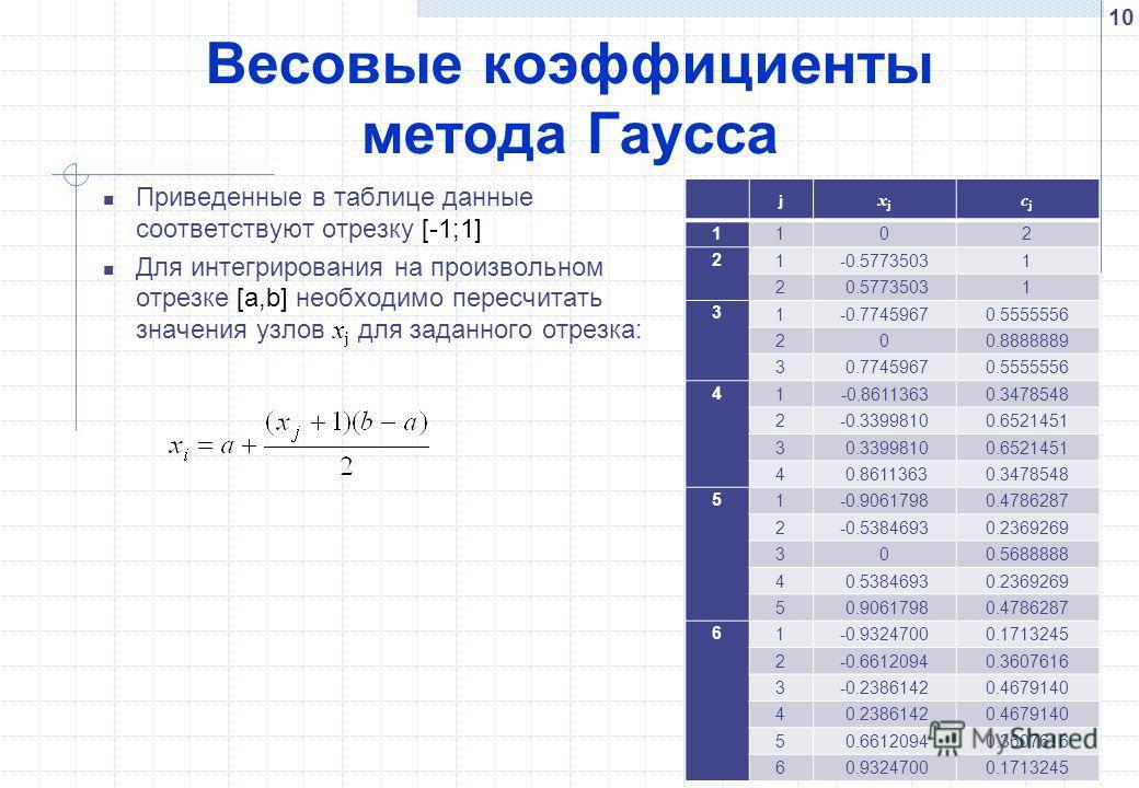 Весовые коэффициенты метода Гаусса Приведенные в таблице данные соответствуют отрезку [-1;1] Для интегрирования на произвольном отрезке [a,b] необходимо пересчитать значения узлов x j для заданного отрезка: 10 j xjxj cjcj 1102 2 1-0.57735031 2 0.5773
