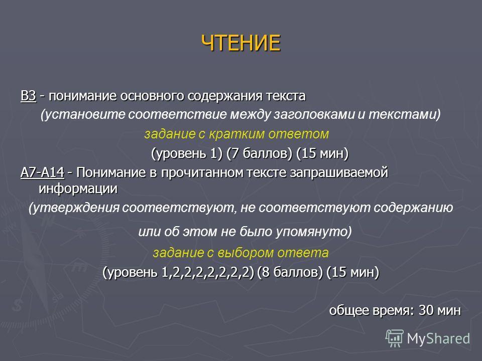 ЧТЕНИЕ В3 - понимание основного содержания текста (установите соответствие между заголовками и текстами) задание с кратким ответом (уровень 1) (7 баллов) (15 мин) (уровень 1) (7 баллов) (15 мин) А7-А14 - Понимание в прочитанном тексте запрашиваемой и