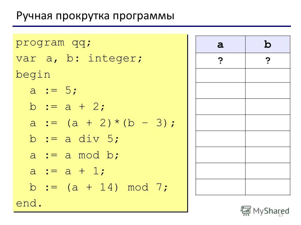 23 Ручная прокрутка программы program qq; var a, b: integer; begin a := 5; b := a + 2; a := (a + 2)*(b – 3); b := a div 5; a := a mod b; a := a + 1; b := (a + 14) mod 7; end. program qq; var a, b: integer; begin a := 5; b := a + 2; a := (a + 2)*(b –
