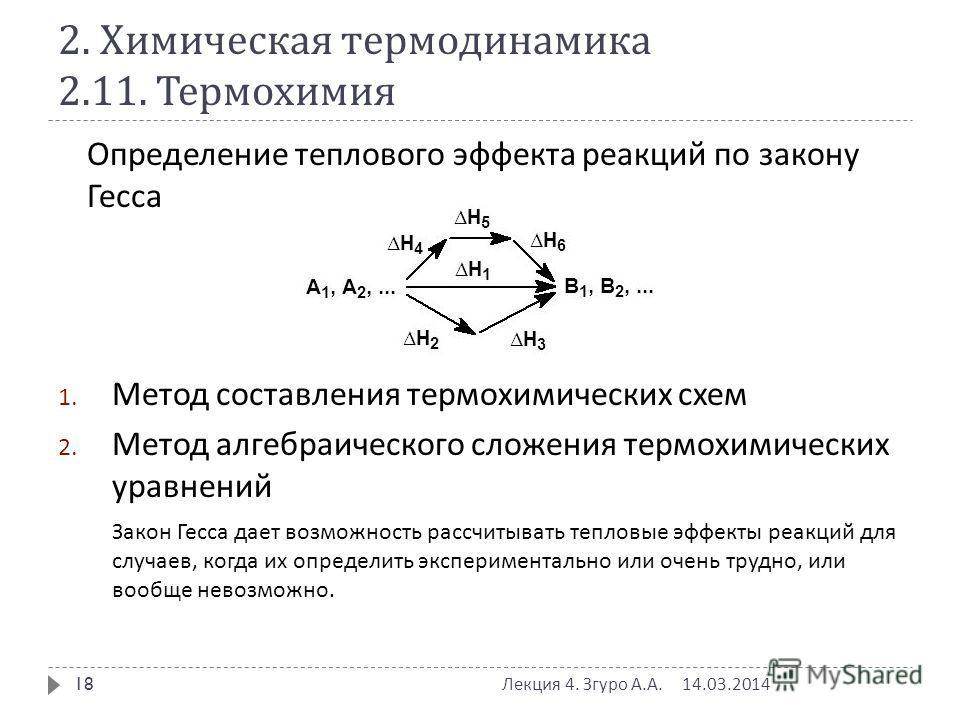 2. Химическая термодинамика 2.11. Термохимия Определение теплового эффекта реакций по закону Гесса 1. Метод составления термохимических схем 2. Метод алгебраического сложения термохимических уравнений Закон Гесса дает возможность рассчитывать тепловы