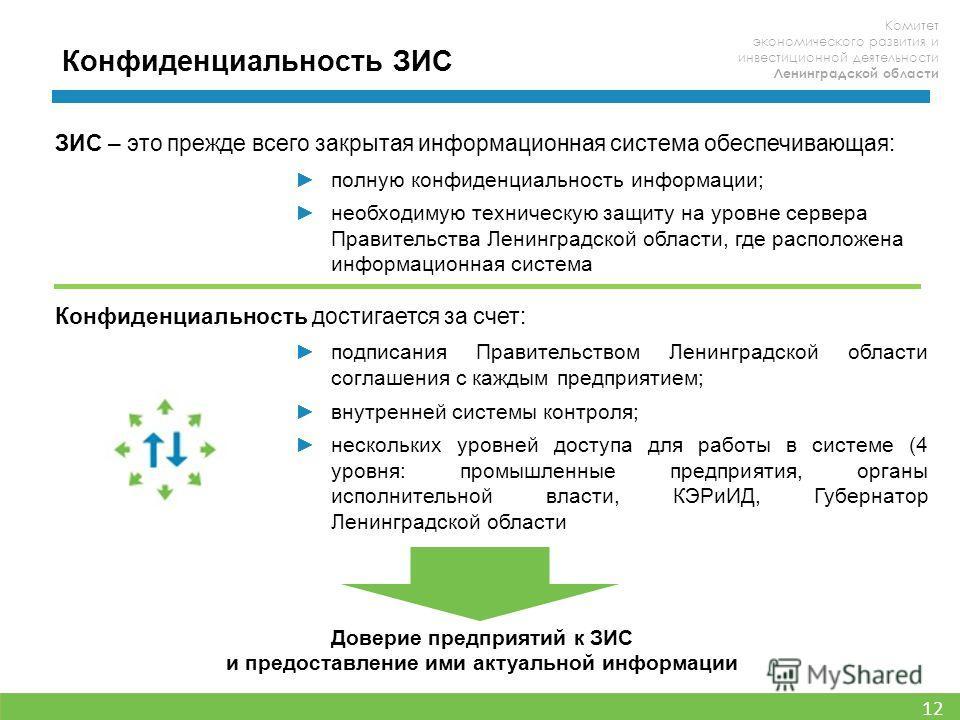 Комитет экономического развития и инвестиционной деятельности Ленинградской области 12 ЗИС – это прежде всего закрытая информационная система обеспечивающая: полную конфиденциальность информации; необходимую техническую защиту на уровне сервера Прави