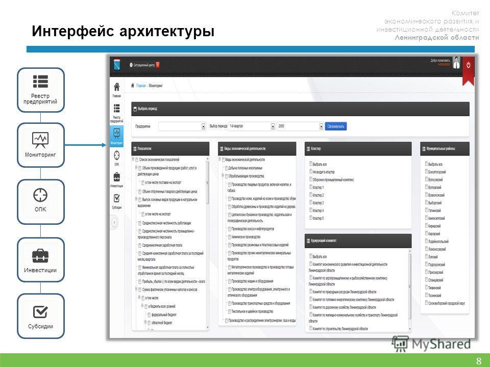 Комитет экономического развития и инвестиционной деятельности Ленинградской области 8 Интерфейс архитектуры