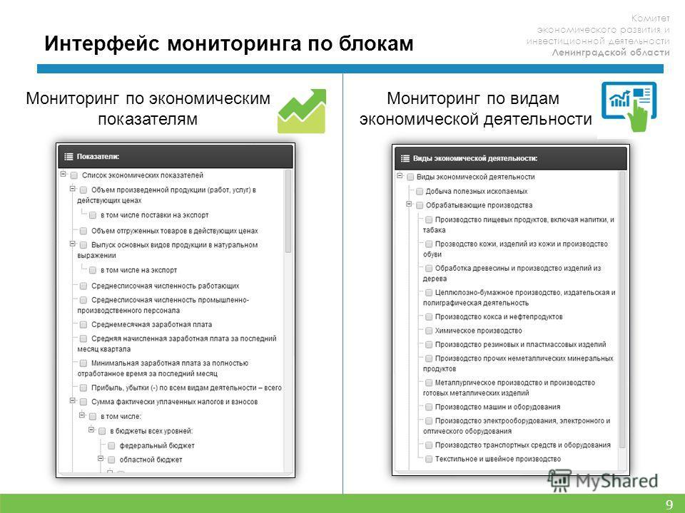 Комитет экономического развития и инвестиционной деятельности Ленинградской области 9 Интерфейс мониторинга по блокам Мониторинг по экономическим показателям Мониторинг по видам экономической деятельности