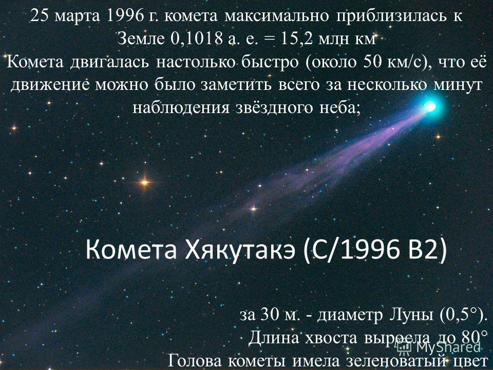 Комета Хякутакэ (C/1996 B2) 25 марта 1996 г. комета максимально приблизилась к Земле 0,1018 а. е. = 15,2 млн км Комета двигалась настолько быстро (около 50 км/с), что её движение можно было заметить всего за несколько минут наблюдения звёздного неба;