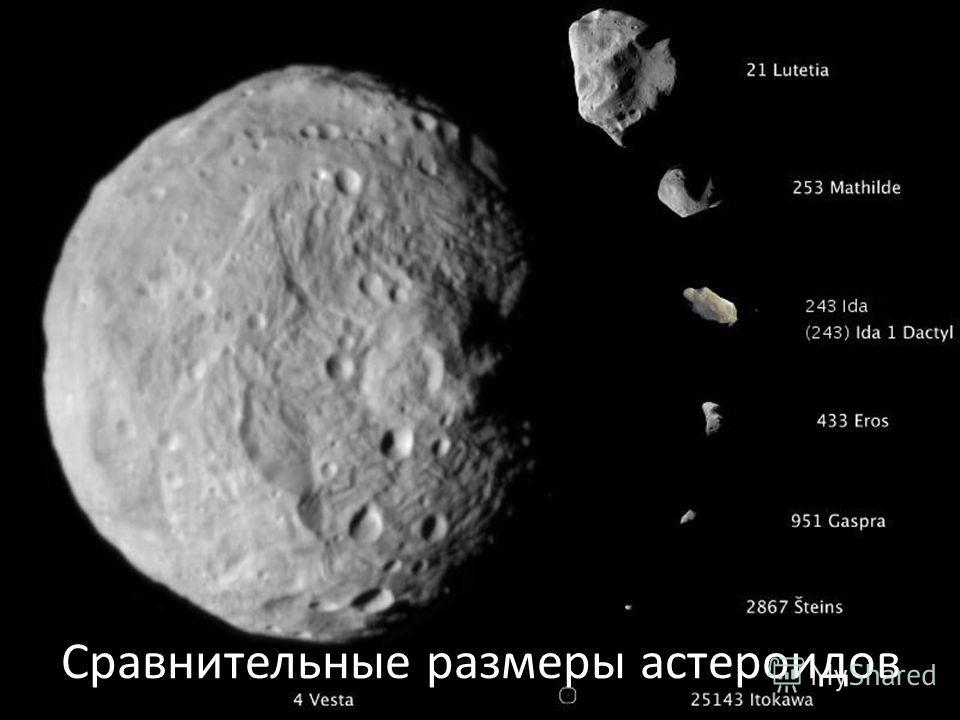 Сравнительные размеры астероидов