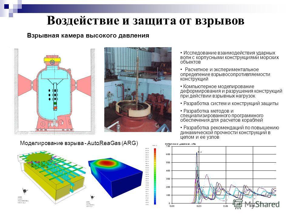 Воздействие и защита от взрывов Исследование взаимодействия ударных волн с корпусными конструкциями морских объектов Расчетное и экспериментальное определение взрывосопротивляемости конструкций Компьютерное моделирование деформирования и разрушения к