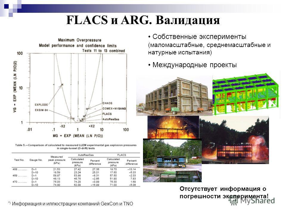FLACS и ARG. Валидация Собственные эксперименты (маломасштабные, среднемасштабные и натурные испытания) Международные проекты *) Информация и иллюстрации компаний GexCon и TNO Отсутствует информация о погрешности эксперимента!