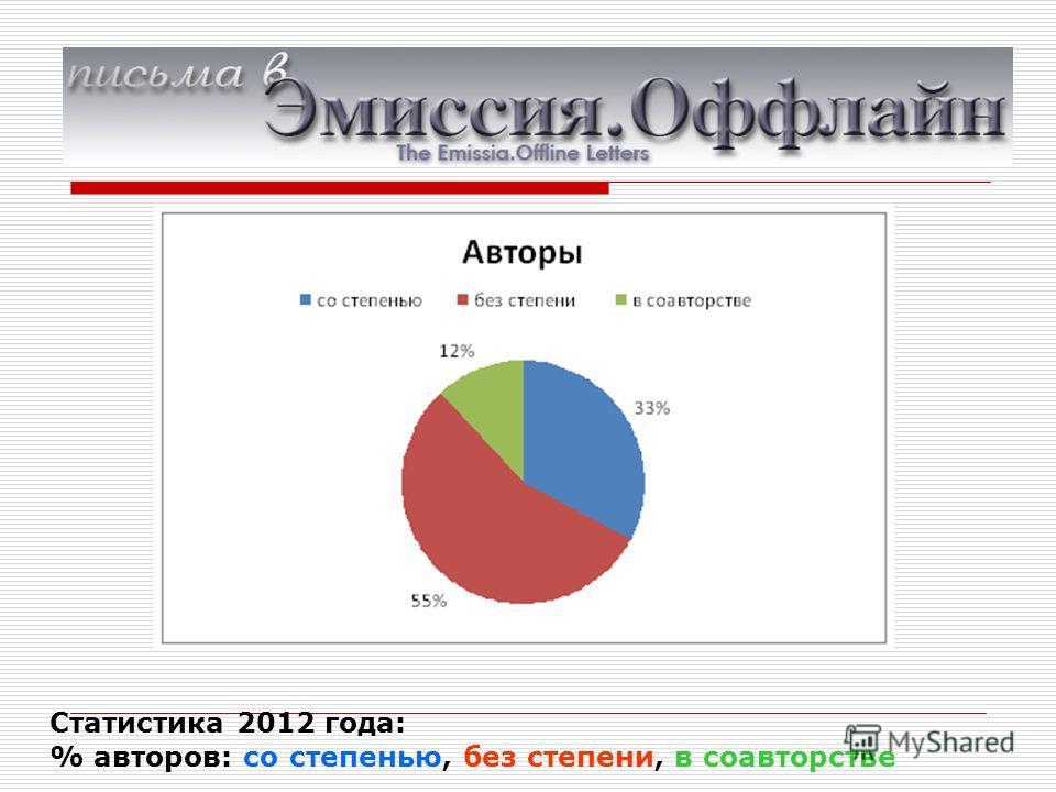 Статистика 2012 года: % авторов: со степенью, без степени, в соавторстве
