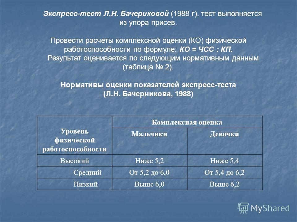 Экспресс-тест Л.Н. Бачериковой (1988 г). тест выполняется из упора присев. Провести расчеты комплексной оценки (КО) физической работоспособности по формуле: КО = ЧСС : КП. Результат оценивается по следующим нормативным данным (таблица 2). Нормативы о
