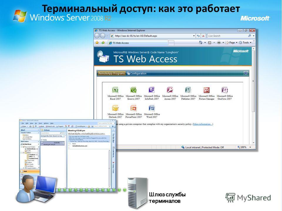 Терминальный доступ: как это работает Шлюз службы терминалов