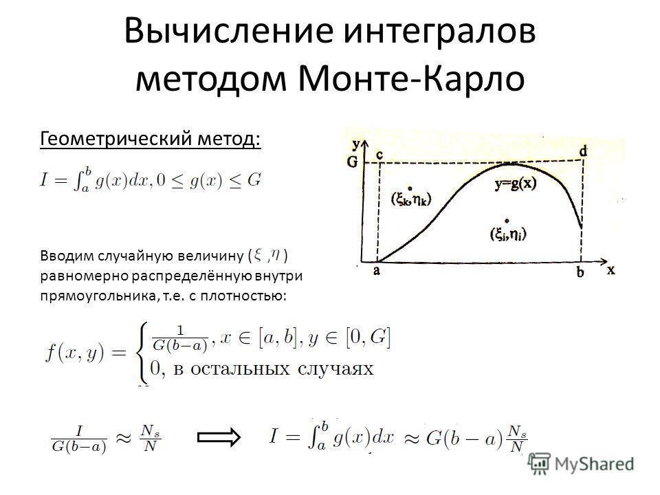 Геометрический метод: Вводим случайную величину (, ) равномерно распределённую внутри прямоугольника, т.е. с плотностью: