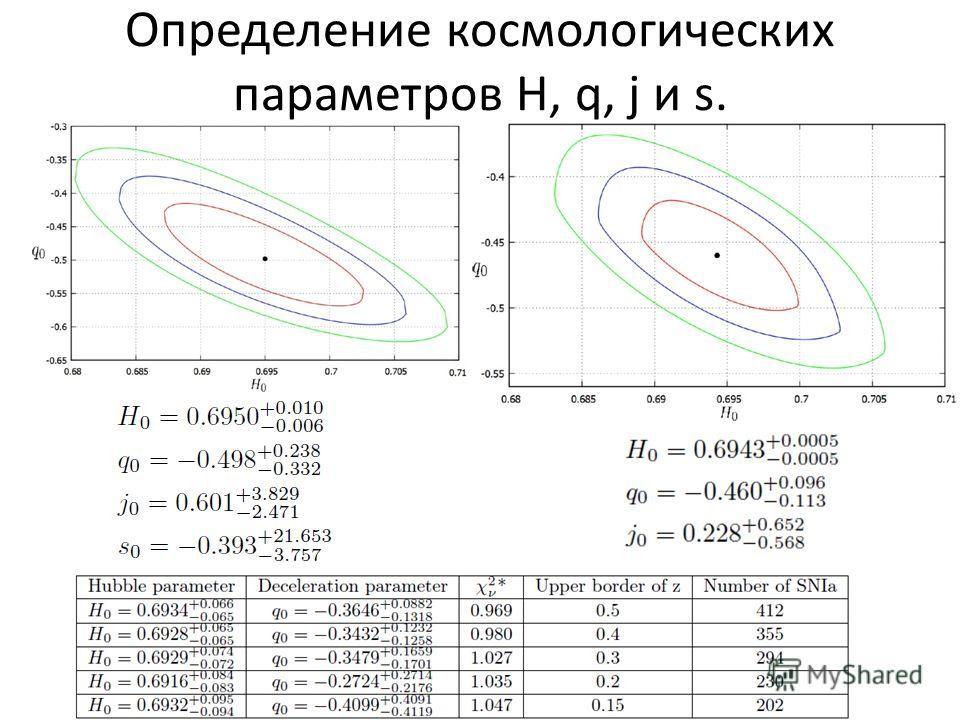 Определение космологических параметров H, q, j и s.
