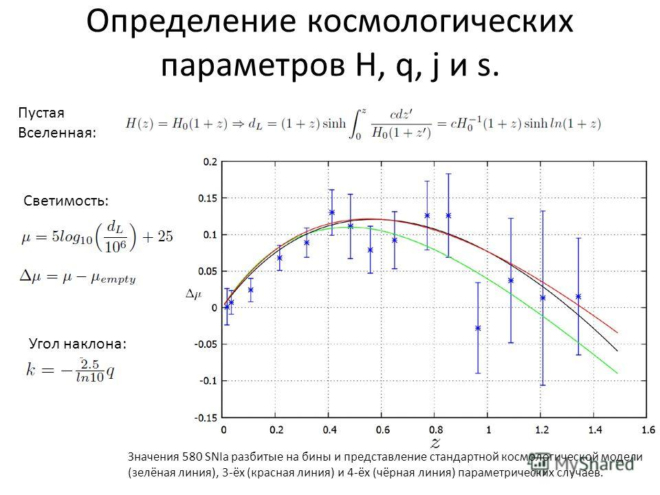 Значения 580 SNIa разбитые на бины и представление стандартной космологической модели (зелёная линия), 3-ёх (красная линия) и 4-ёх (чёрная линия) параметрических случаев. Пустая Вселенная: Светимость: Угол наклона: